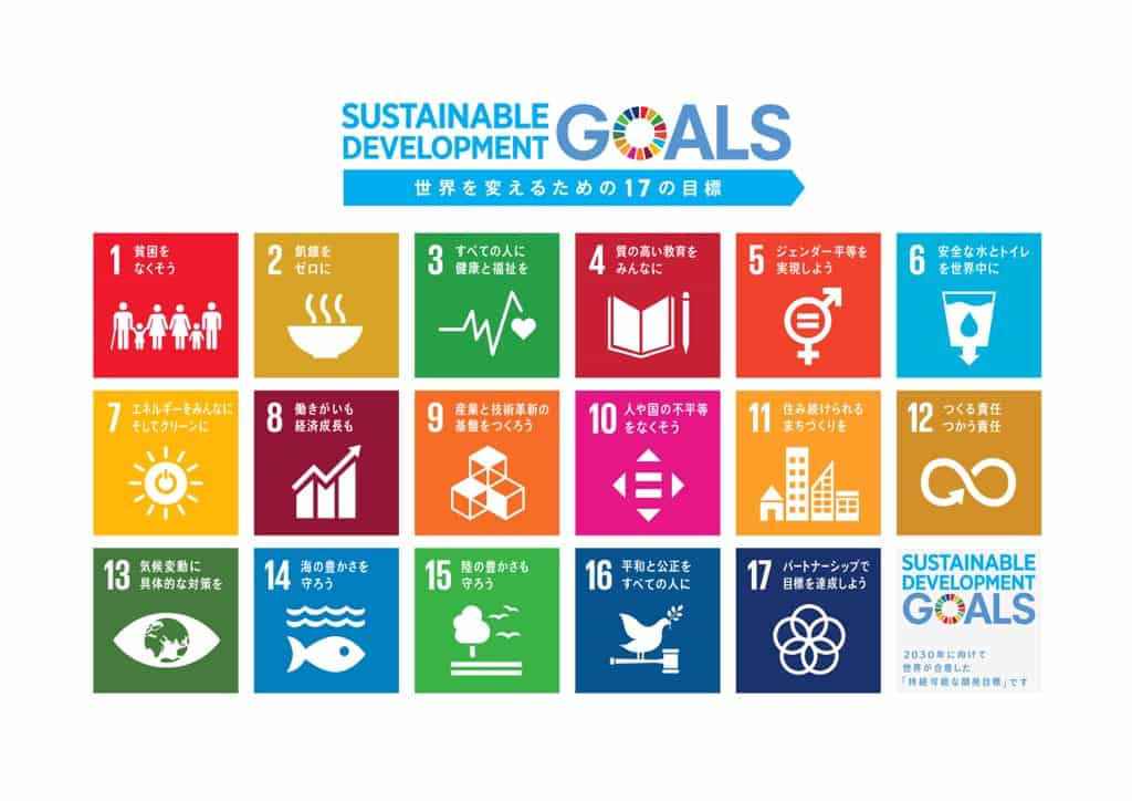 Sustainable Development Goalsの図